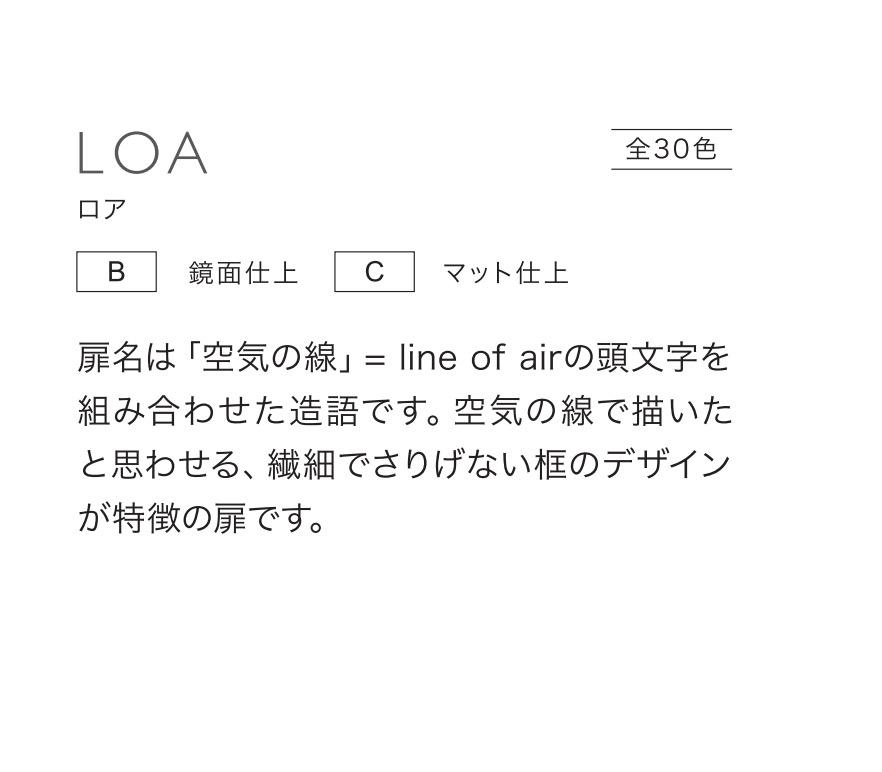 ロア・クチーナ扉柄・説明